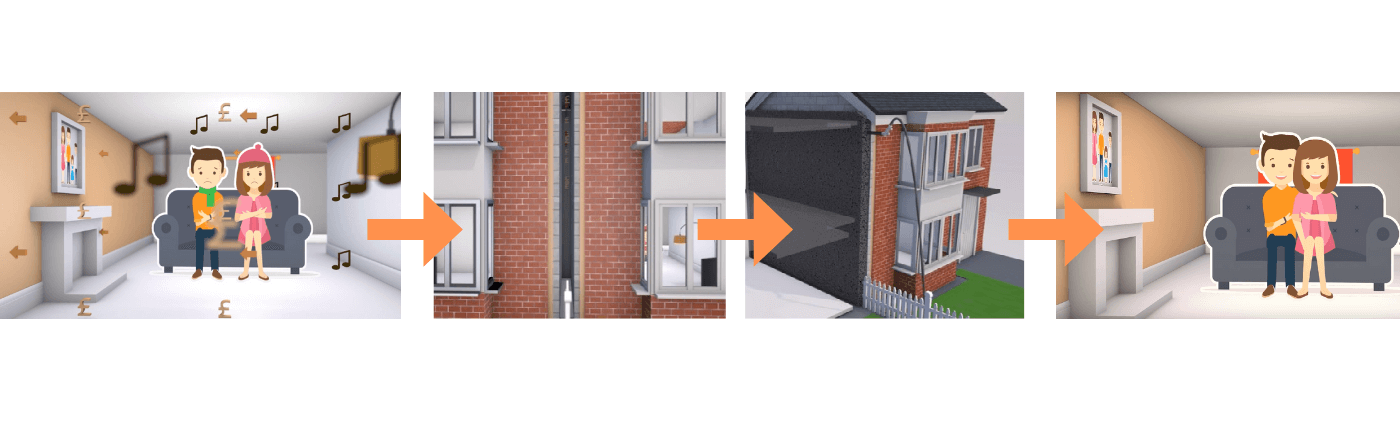 Example of how EvoBead Party Wall Insulation is installed and works